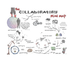 collaboratory_model_pale